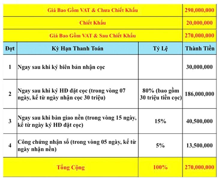 Lịch thanh toán chi tiết đối với sản phẩm đất nền tại dự án King Golden Long An