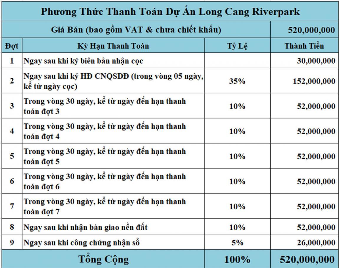 Phương thức thanh toán dự án khu đô thị Long Cang Riverpark