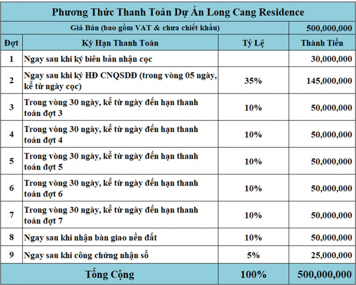 Lịch thanh toán dự án đất nền Long Cang Residence