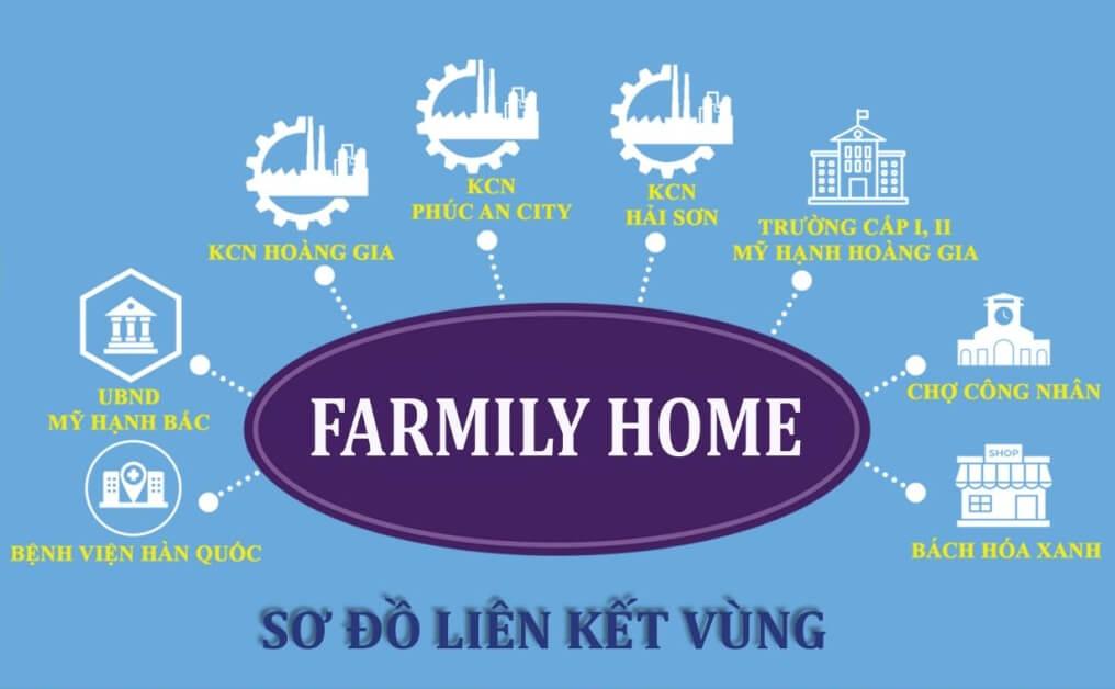 Hệ sinh thái tiện ích ngoại khu đa dạng, hiện hữu quanh dự án Family Home