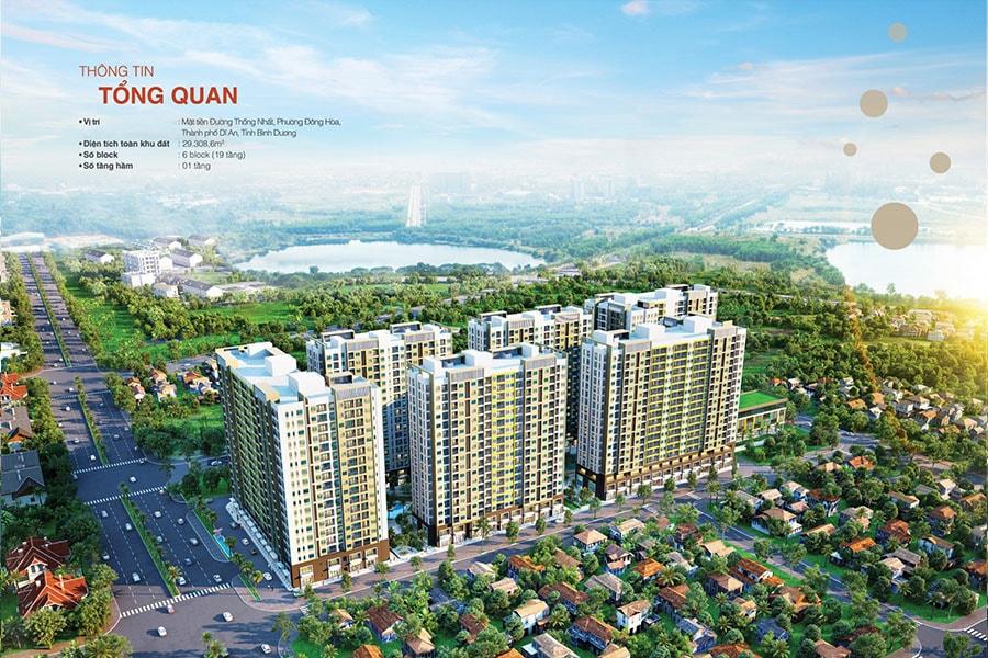 Tổng quan dự án căn hộ làng đại học Thủ Đức của tập đoàn Hưng Thịnh