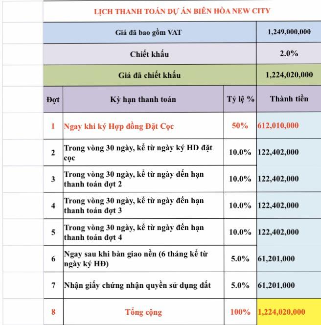 Bảng tính thanh toán du an Bien Hoa New City giai đoạn 2