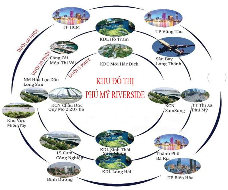 Phú Mỹ Riverside sẽ đáp ứng mọi nhu cầu của cư dân nhờ hệ sinh thái tiện ích ngoại khu đa dạng, dễ dàng kết nối